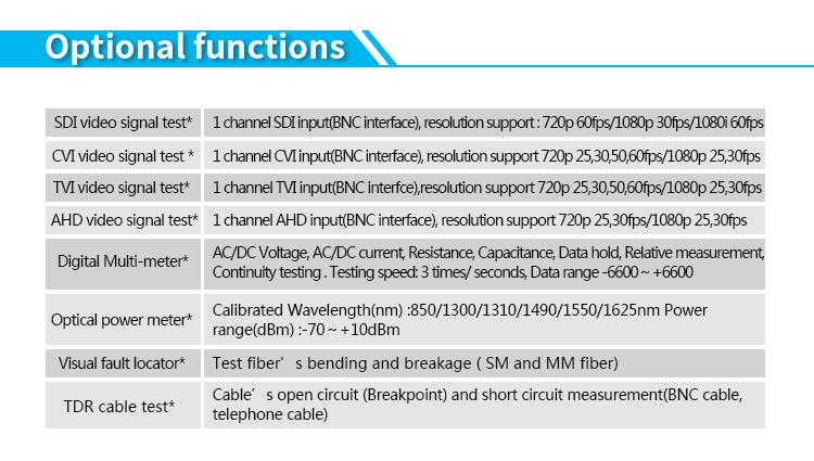 ADH tester,TVI tester,CVI tester,SDI tester,EX-SDI tester